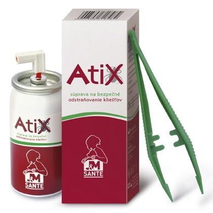 ATIX 1x1 set