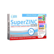 ASTINA SuperZinc chelát 30 tabliet
